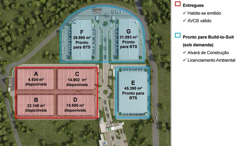 Barracão para Locação - Techno Park