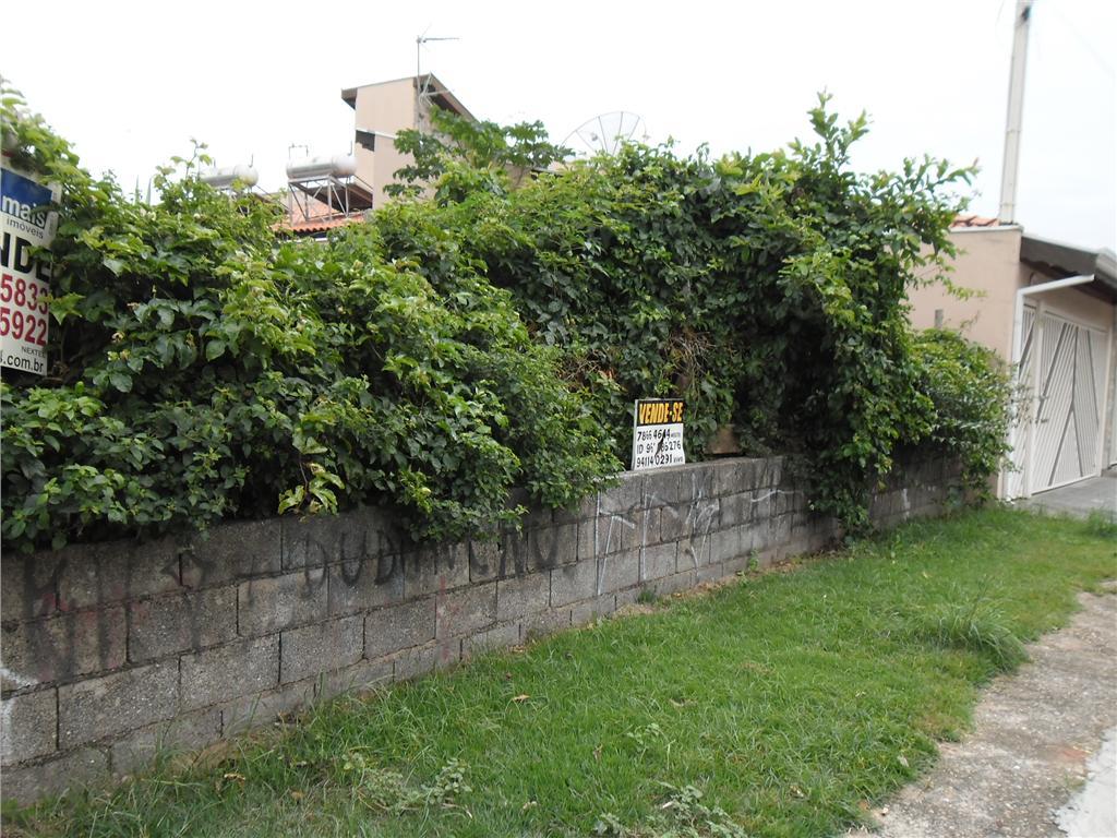 Terreno, Horto Santo Antonio, Jundiaí (1321974) - Foto 2