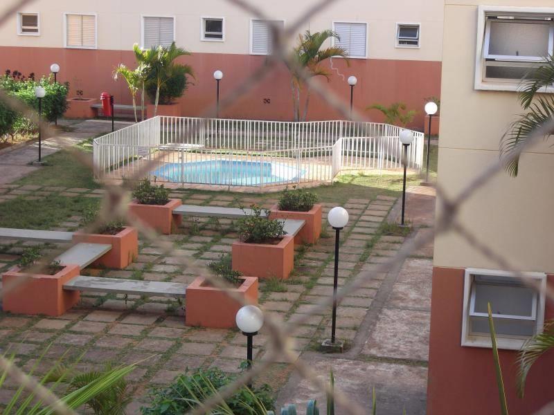 Apto 2 Dorm, Parque Residencial Eloy Chaves, Jundiaí (AP0848)