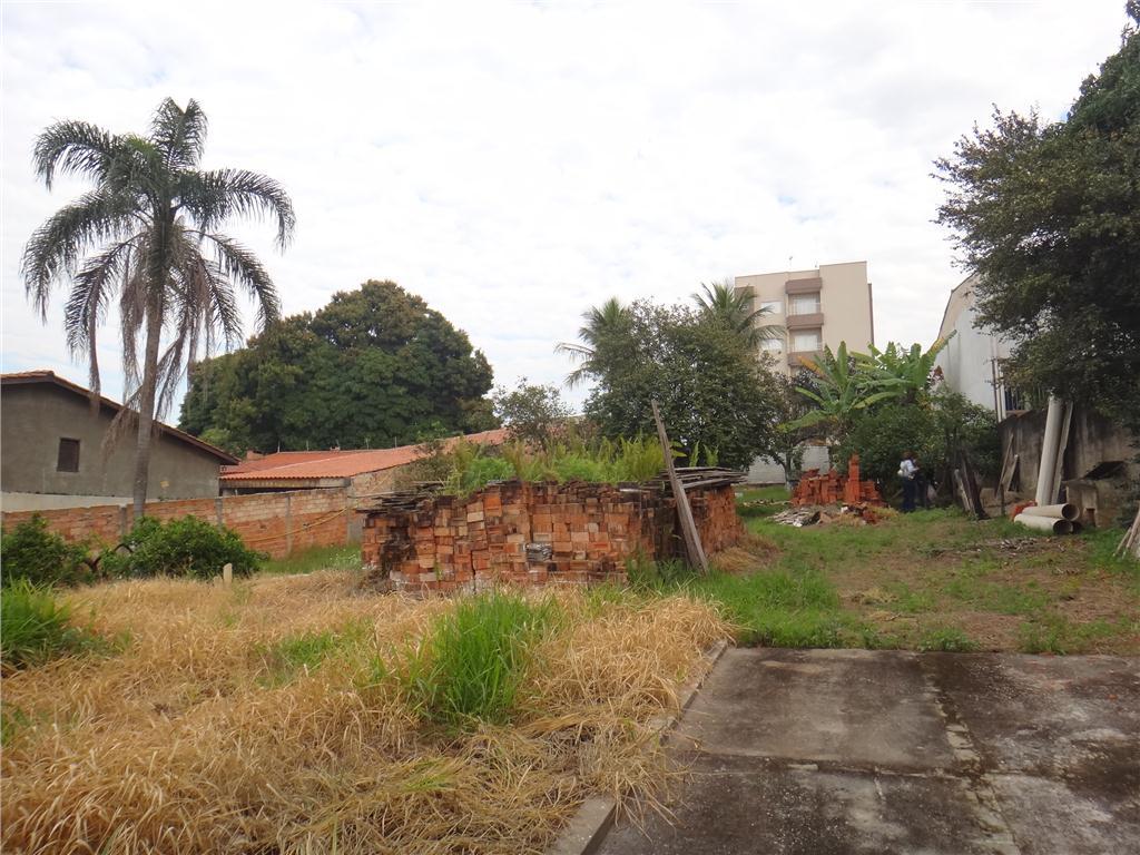 Terreno, Jardim Refúgio, Sorocaba (1353551) - Foto 6