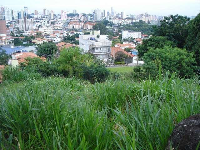 Terreno, Jardim Emília, Sorocaba (1325156)