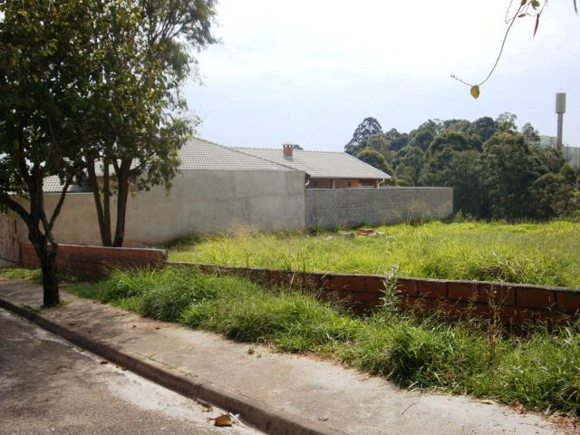 Terreno, Horto Santo Antonio, Jundiaí (304795) - Foto 5