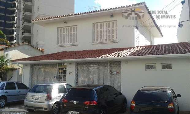 Casa comercial para locação, Cambuí, Campinas.