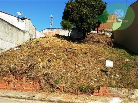 Total Imóveis - Terreno, Jardim Emília, Sorocaba - Foto 2