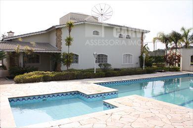 Casa à venda no Condomínio City Castelo em Itu - CA1911.