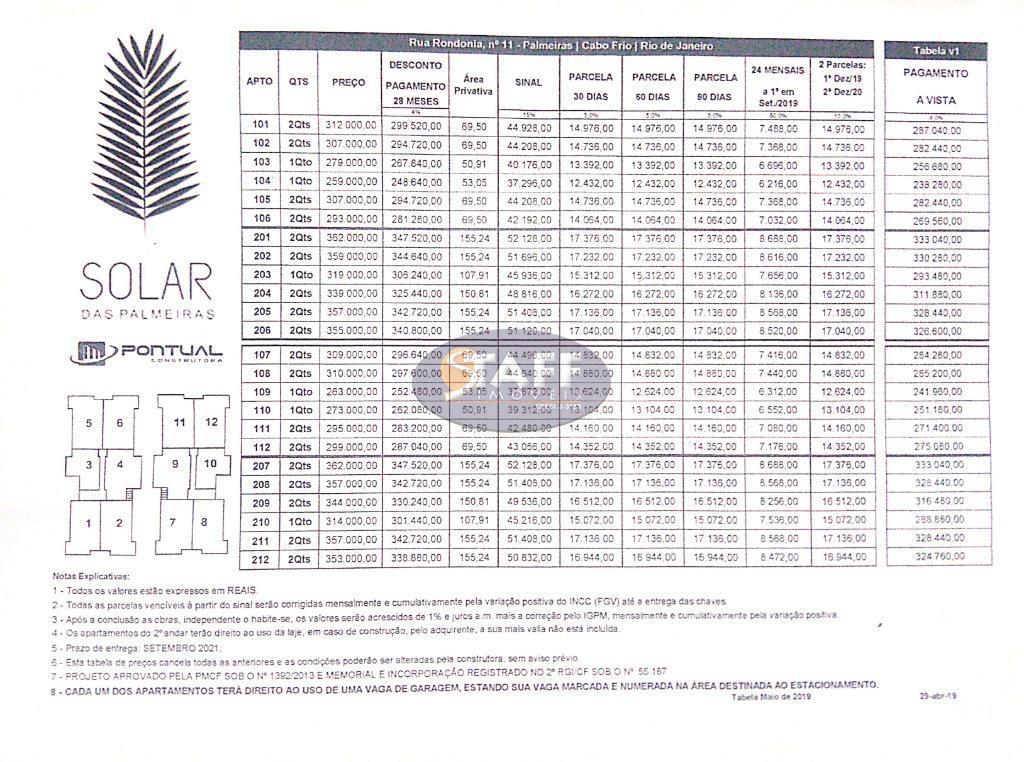 Solar Das Palmeiras
