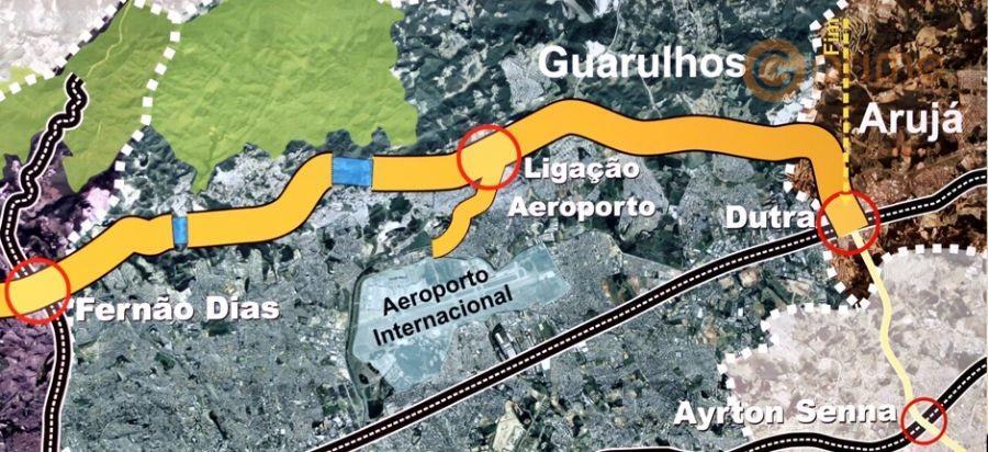 Excelente área para transportadora próximo do futuro Rodoanel e Aeroporto