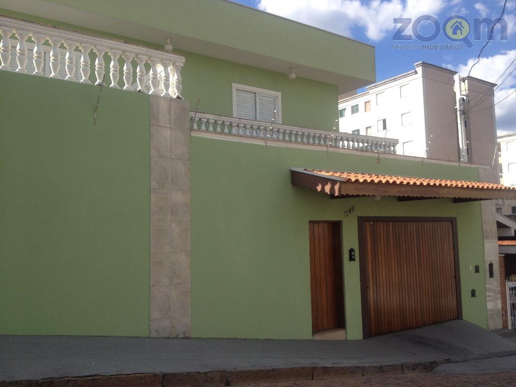 Casa  para locação, Jardim Messina, Jundiaí.