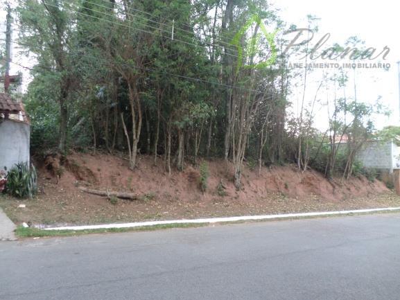 Terreno  à venda, Condomínio Parque da Fazenda II, Jundiaí.