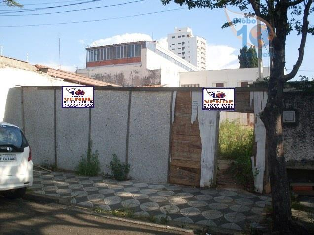 Terreno, Centro, Sorocaba (1340274) - Foto 4