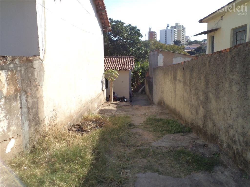 Terreno em Jardim Proença, Campinas - SP