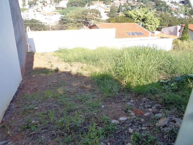 Terreno à venda em Jardim Das Paineiras, Campinas - SP