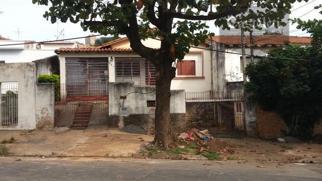 Casa de 2 dormitórios em Jardim Guarani, Campinas - SP