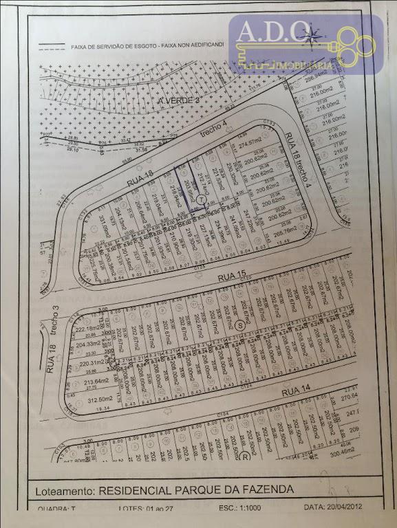 ótimo terreno plano em bairro próximo a faculdade puc - campinas - avenida john boyd dunlop.negocia...
