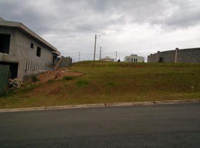 Terreno em Recanto Do Parque, Itatiba - SP