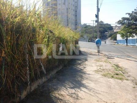 Área em Jardim Do Trevo, Campinas - SP