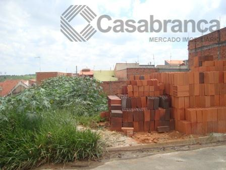 Terreno  residencial à venda, Ipanema Ville, Sorocaba.