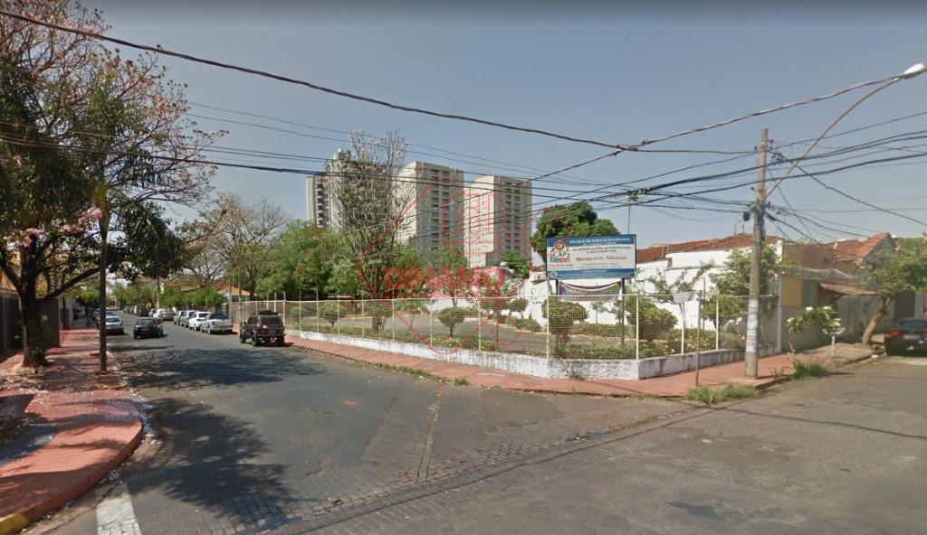 Terreno para alugar - Campos Elíseos - Ribeirão Preto/SP