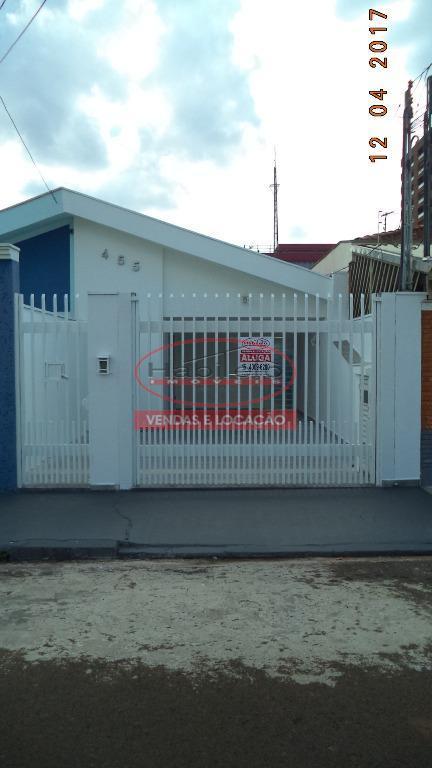 Casa residencial para locação, Jardim Paulista, Ribeirão Preto.