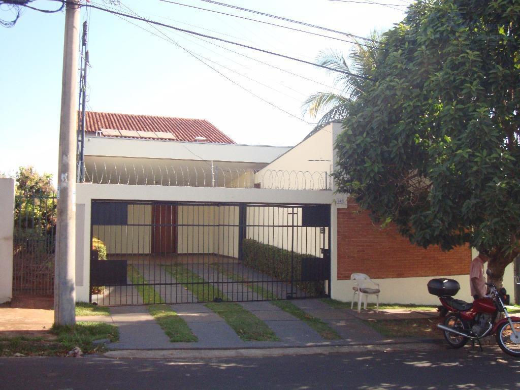 Casa residencial para venda e locação, Alto da Boa Vista, Ribeirão Preto - CA0398.