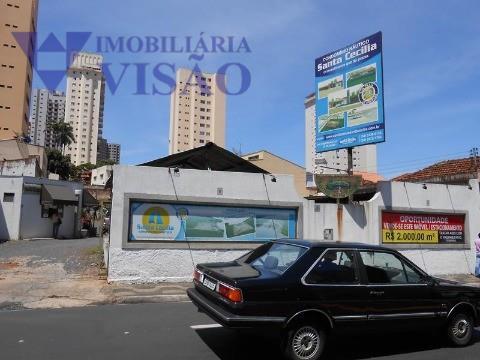 Ponto Comercial à venda, Centro, Uberaba - PT0316.