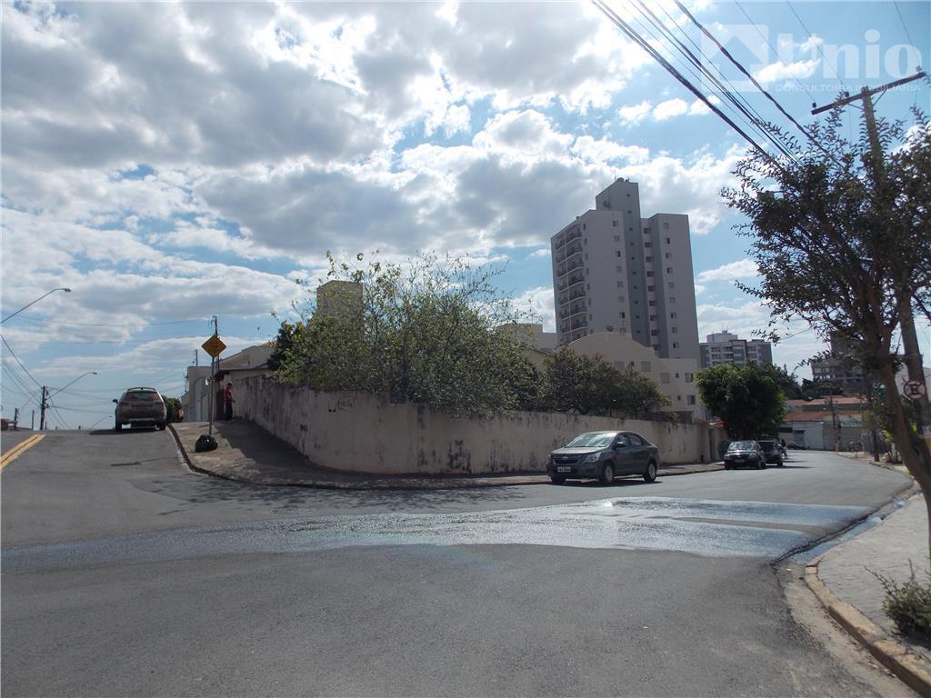 Terreno de esquina comercial à venda, Jardim Elite, Piracicaba.