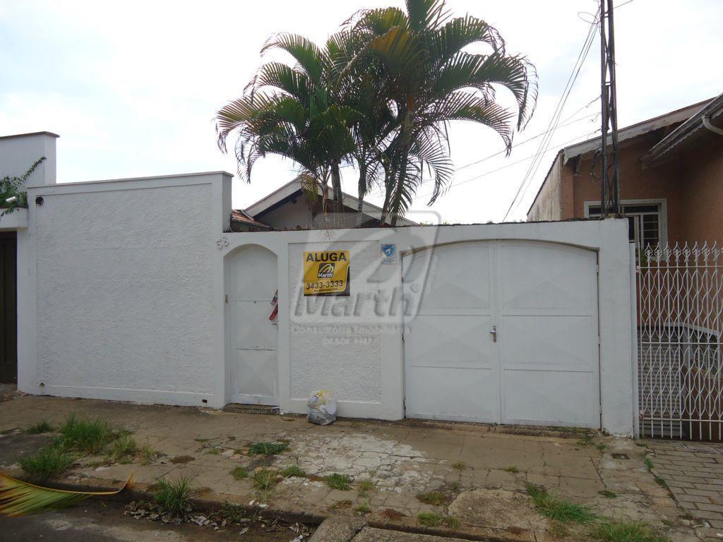 Casa  residencial para locação, Jardim Elite, Piracicaba.