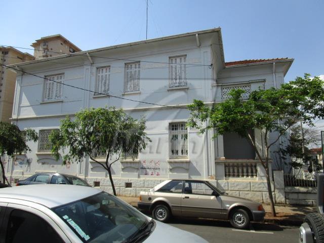 Casa  residencial para locação, Centro, Piracicaba.
