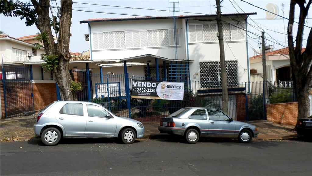 Casa comercial à venda, Cidade Jardim, Piracicaba.