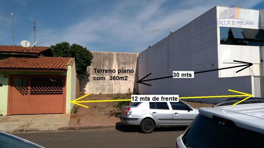 Terreno Jardim Kennedy - TE0044